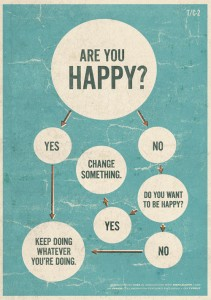 are-you-happy-flowchart